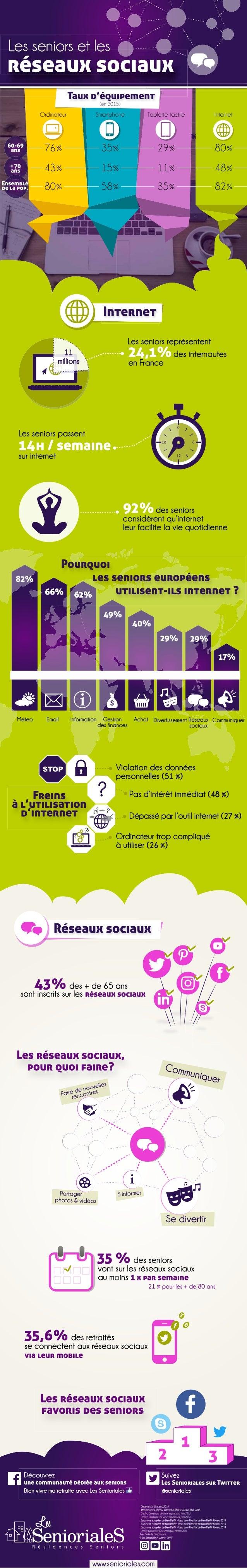 Infographie Senioriales - seniors et reseaux sociaux