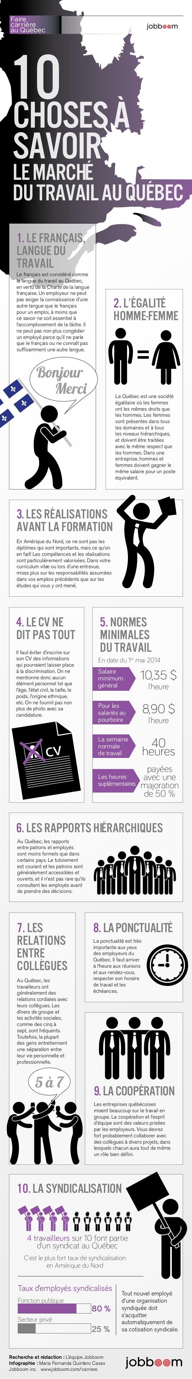 Faire  carrière  au Québec  10  choses à  savoir sur  le marché  du travail au Québec  1. Le français,  langue du  travail...