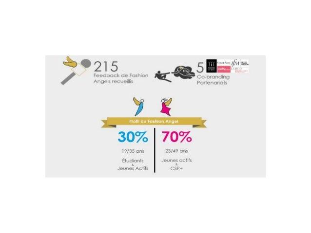 #Infographie Meet My Designer 2014 : une année phénoménale !