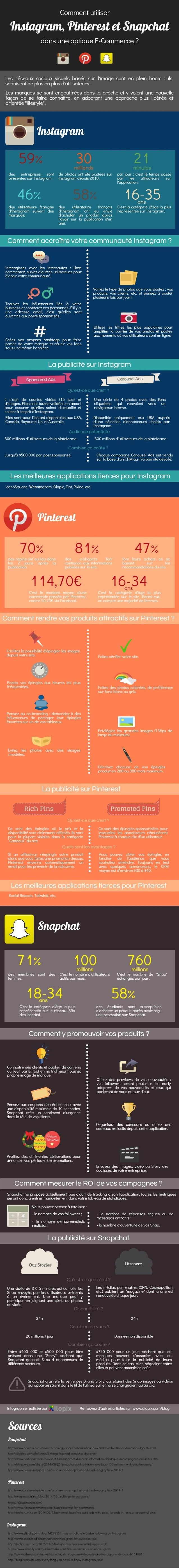 Maîtrisez les codes d'Instagram, Pinterest et Snapchat pour l'E-Cmmerce