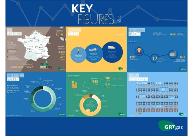 Key figures of French gas market