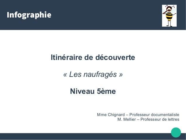 Infographie Itinéraire de découverte «Les naufragés» Niveau 5ème Mme Chignard – Professeur documentaliste M. Mellier – P...