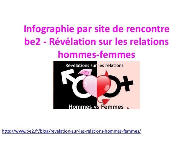 Infographie par site de rencontre be2 - Révélation sur les relations hommes-femmes http://www.be2.fr/blog/revelation-sur-l...