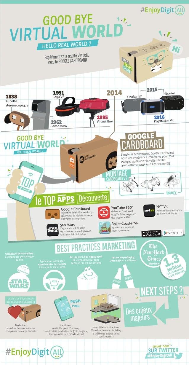 Hi oculus HTC APPS leTOP Découverte CARDBOARD TOPOF THE TOP YouTube 360° Roller Coaster VR NYT VR Google Cardboard Virtual...