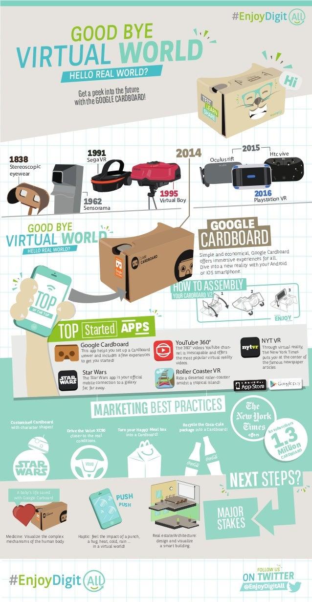 Hi oculus HTC APPS TOP Started CARDBOARD TOPOF THE TOP YouTube 360° Roller Coaster VR NYT VR Google Cardboard Virtual Boy ...