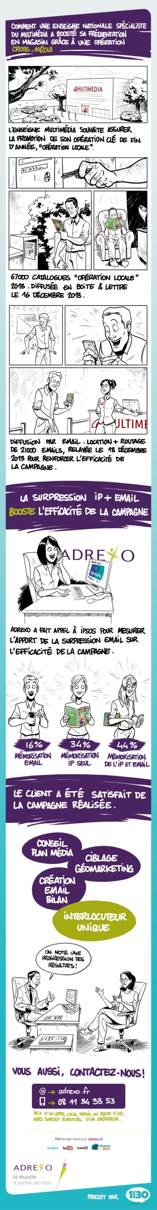 Infographie - Boostez l'efficacité de votre campagne avec l'email et le sms - Adrexo