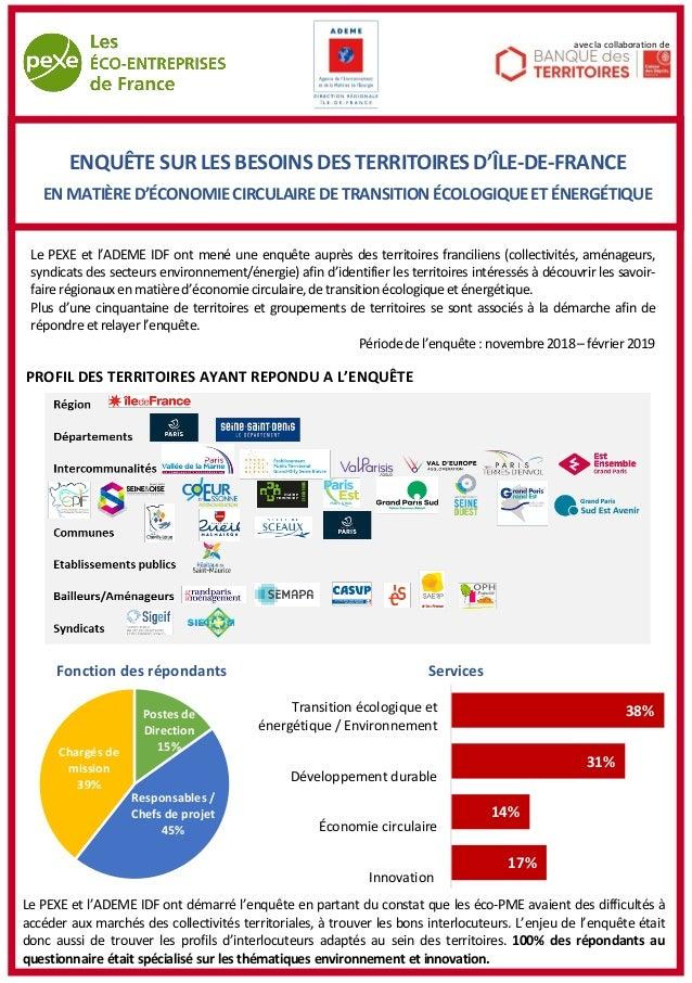 Le PEXE et l'ADEME IDF ont mené une enquête auprès des territoires franciliens (collectivités, aménageurs, syndicats des s...