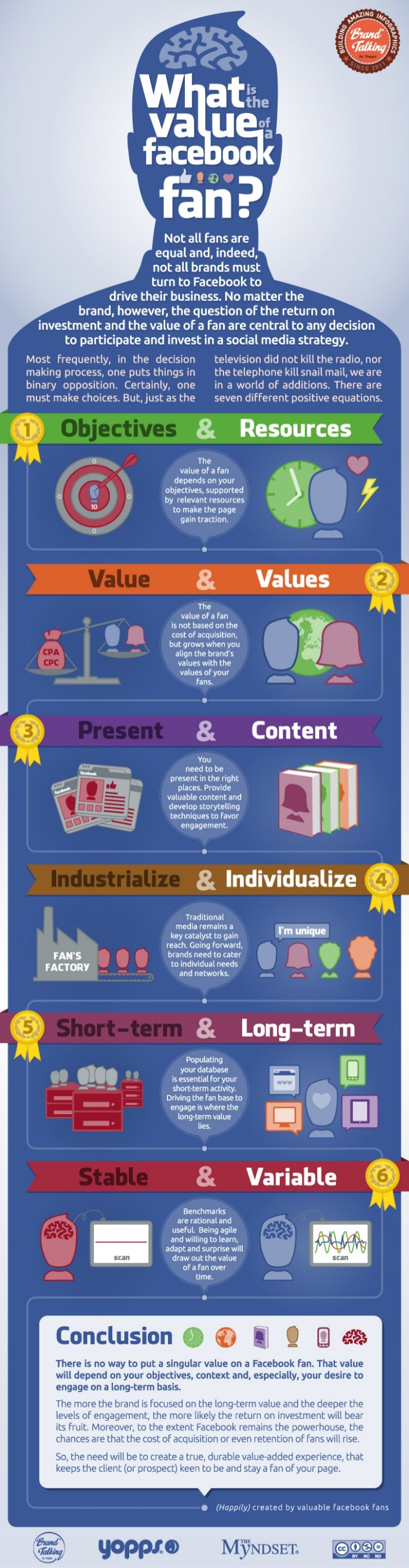 What's the value of a Facebook Fan? [Infographic]