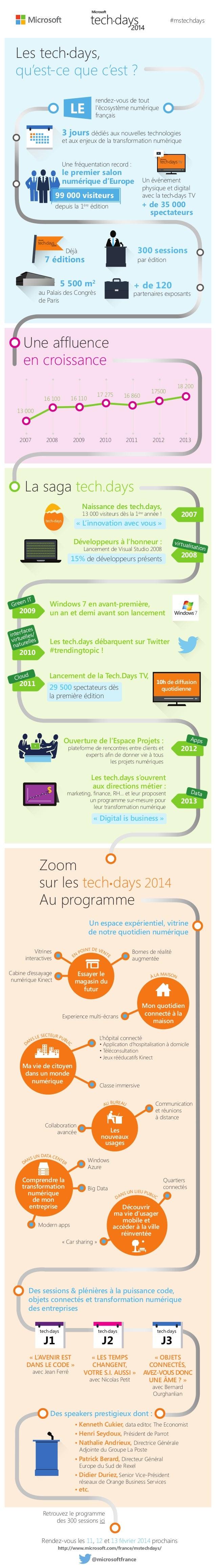#mstechdays  Les tech•days, qu'est-ce que c'est ? rendez-vous de tout l'écosystème numérique français  LE  3 jours dédiés ...