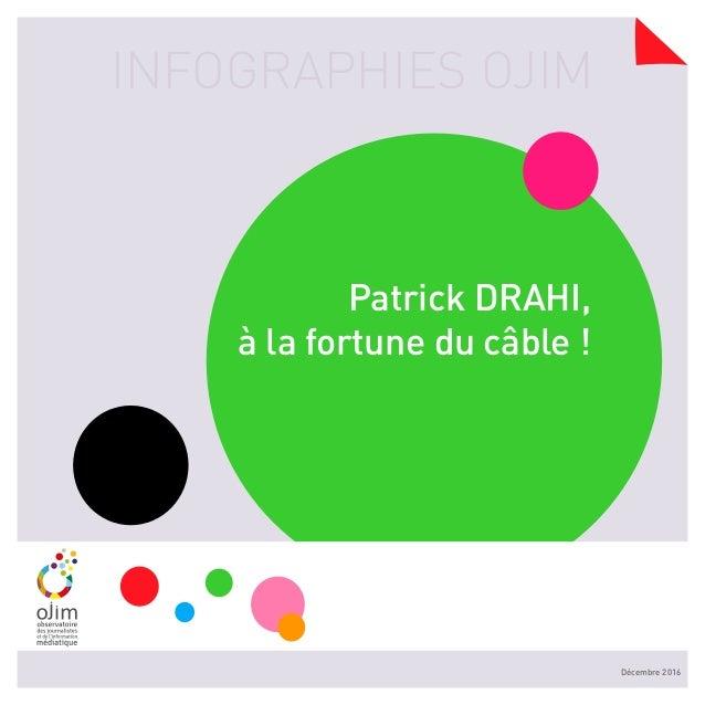 INFOGRAPHIES OJIM Décembre 2016 Patrick DRAHI, à la fortune du câble !