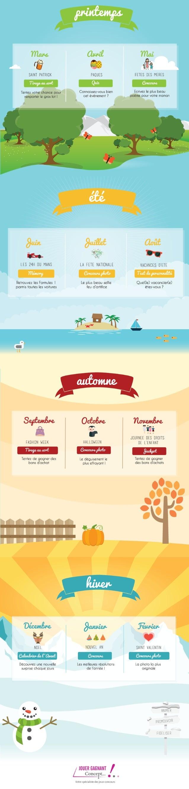 Infographie saisons