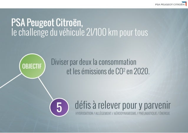 PSA Peugeot Citroën relève le défi de la voiture 2l/100km