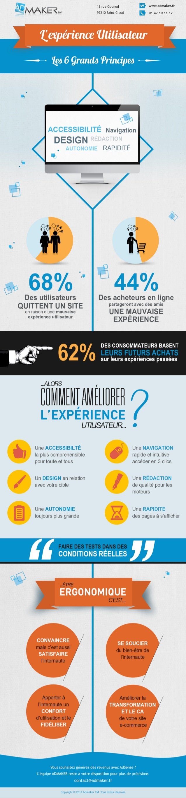 Infographique - Les 6 grands principe pour améliorer l'ergonomie de votre site web
