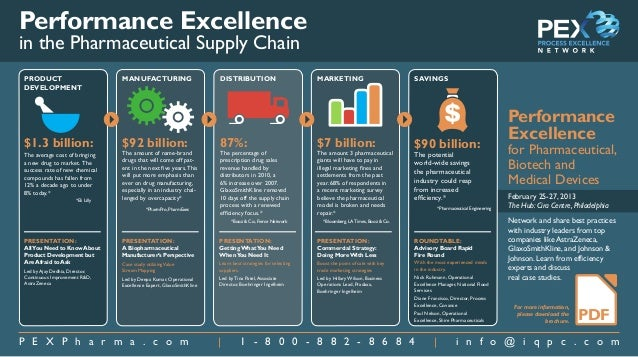 performance-excellence-in-the-pharmaceutical-supply-chain -1-638.jpg?cb=1355301369