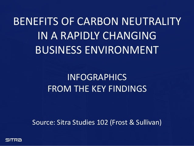 BENEFITS OF CARBON NEUTRALITY IN A RAPIDLY CHANGING BUSINESS ENVIRONMENT INFOGRAPHICS FROM THE KEY FINDINGS Source: Sitra ...