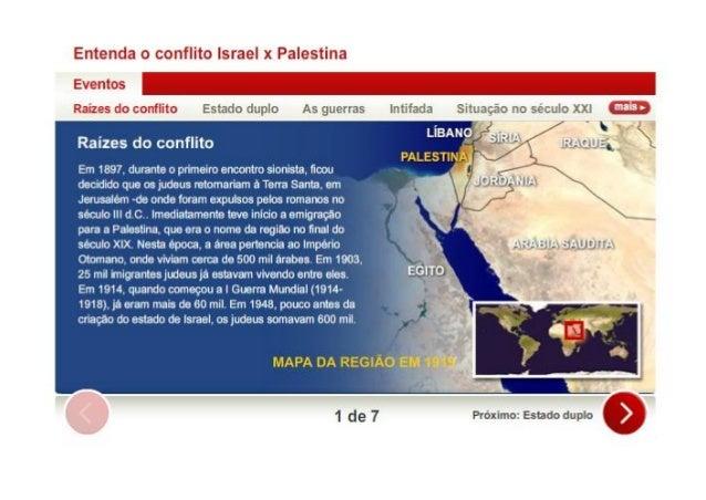 Infográfico   conflito árabe israelense