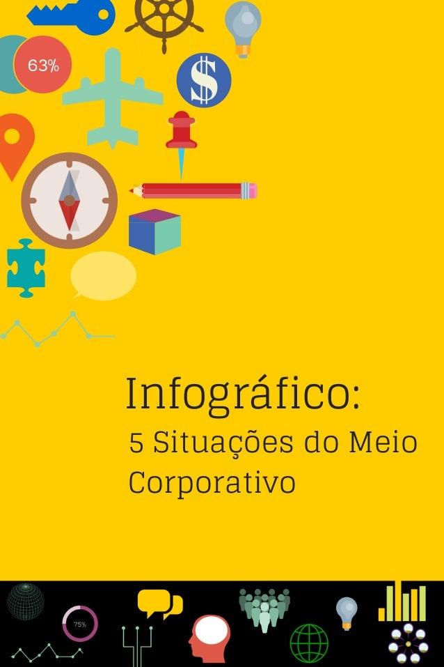 Infográfico: 5 Situações do Meio Corporativo 63%