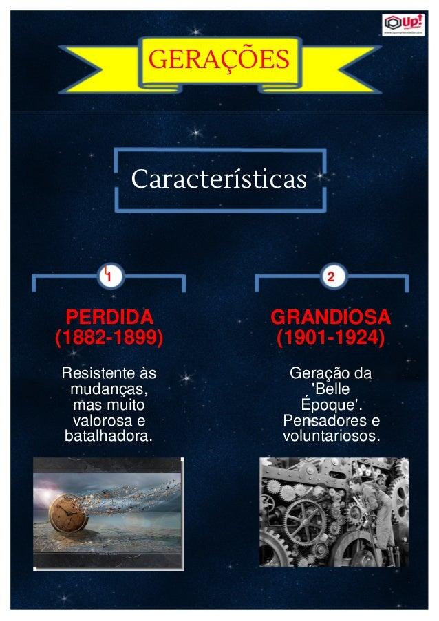 GERAÇÕES Características I PERDIDA (1882-1899) GRANDIOSA (1901-1924) Resistente às mudanças, mas muito valorosa e batalhad...