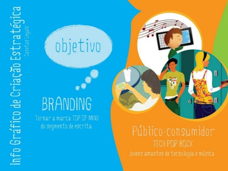 Infográfico Design Thinking Canetas Legais - Marketing Digital
