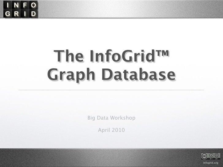 The InfoGrid™ Graph Database      Big Data Workshop         April 2010                             infogrid.org