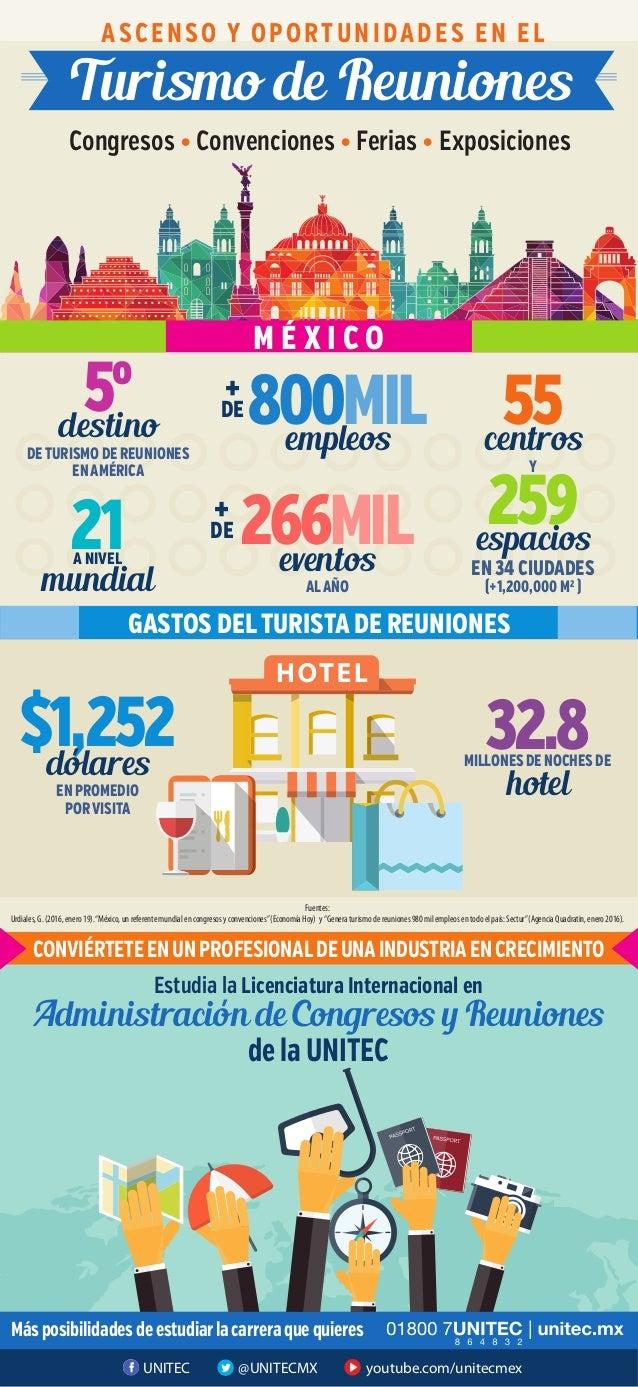 Congresos • Convenciones • Ferias • Exposiciones Turismo de Reuniones Estudia la Licenciatura Internacional en Administrac...