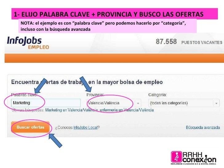 """1- ELIJO PALABRA CLAVE + PROVINCIA Y BUSCO LAS OFERTAS NOTA: el ejemplo es con """"palabra clave"""" pero podemos hacerlo por """"c..."""