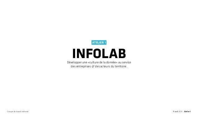 ATELIER 1                                INFOLAB                             Développer une «culture de la donnée» au serv...