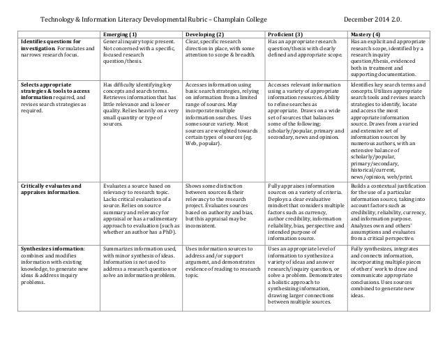 apa research paper rubric high school