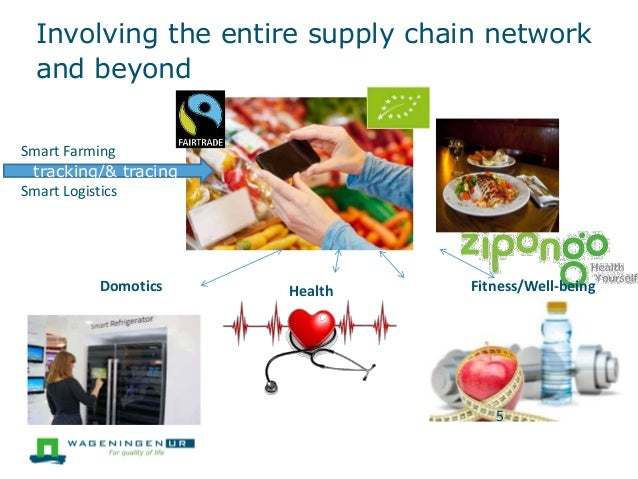 Involving the entire supply chain network and beyond 5 Source: Hisense.com Smart Farming Smart Logistics tracking/& tracin...