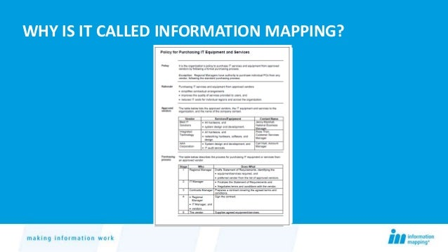 information mapping presentation for stc west coast chapter jan 29