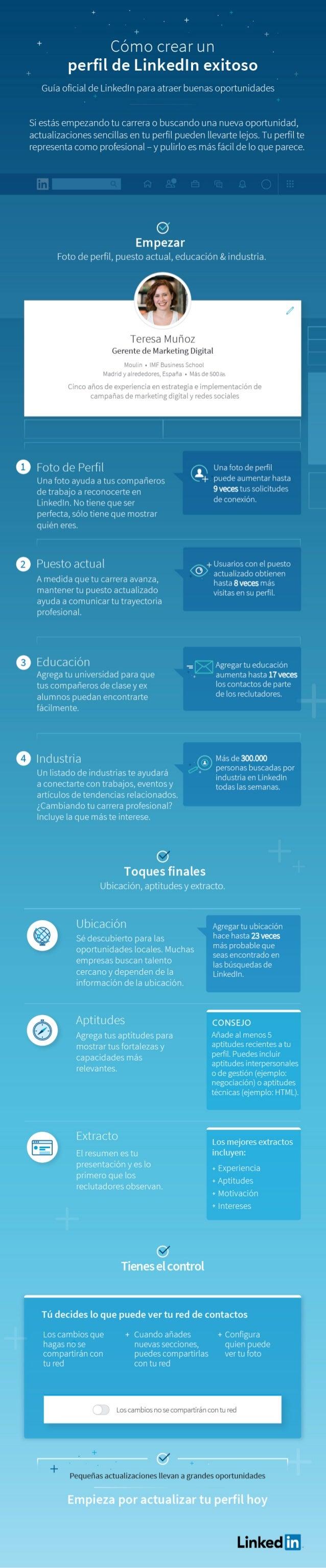 Infografía | Cómo crear un perfil exitoso