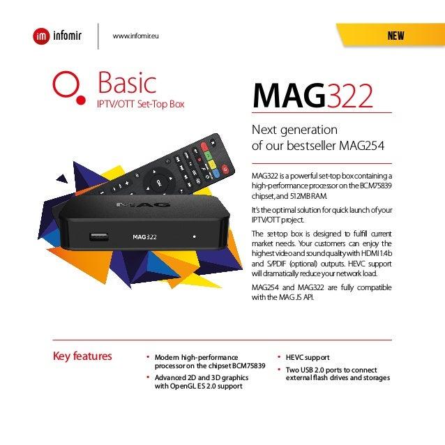 Mag 322 Setup
