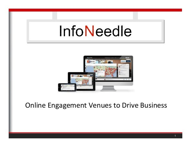 Online Engagement Venues to Drive Business 1