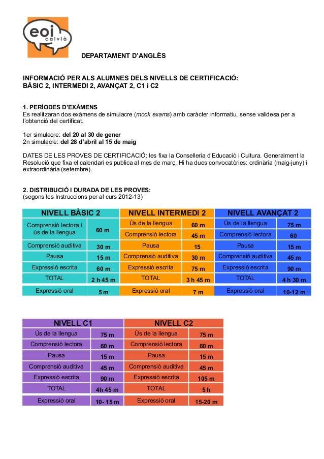 DEPARTAMENT D'ANGLÈS INFORMACIÓ PER ALS ALUMNES DELS NIVELLS DE CERTIFICACIÓ: BÀSIC 2, INTERMEDI 2, AVANÇAT 2, C1 i C2 1. ...