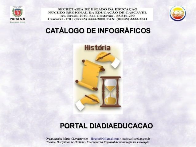 Infográficos de  História