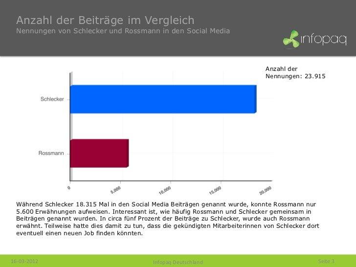 Infopaq Social Media Kurzanalyse - Die Schlecker-Insolvenz (19-03-2012) Slide 3