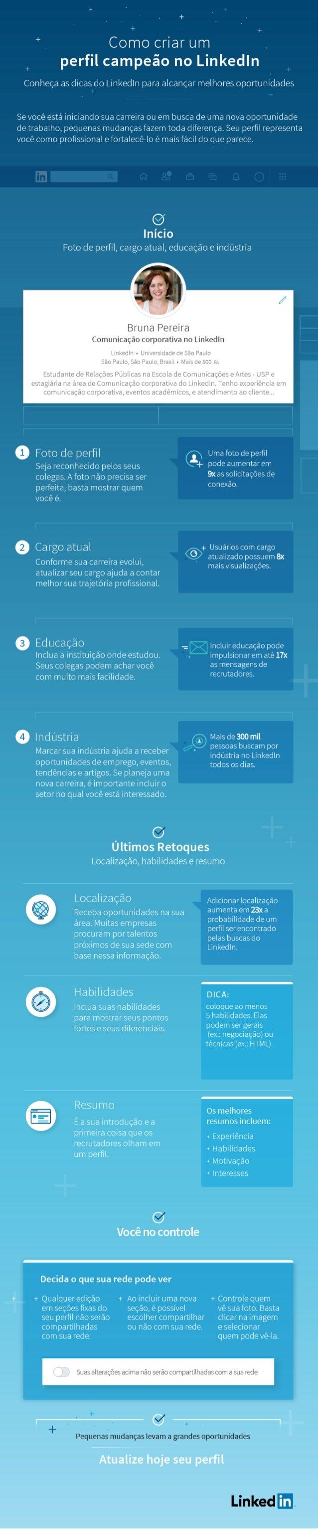 Infográfico | Como criar um perfil campeão