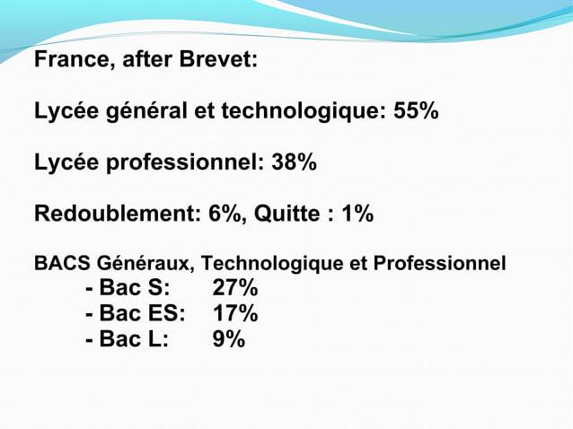 France, after Brevet:Lycée général et technologique: 55%Lycée professionnel: 38%Redoublement: 6%, Quitte : 1%BACS Généraux...