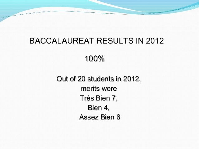 BACCALAUREAT RESULTS IN 2012100%100%Out of 20 students in 2012,Out of 20 students in 2012,merits weremerits wereTrès Bien ...