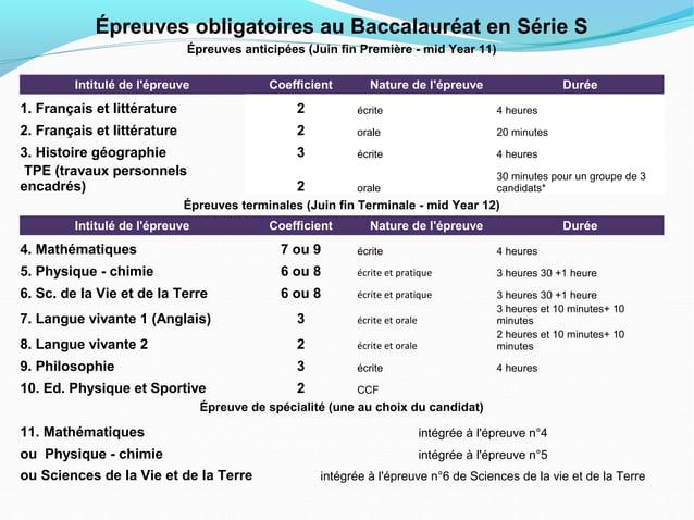 à savoir :End of term 3 : LV2 obligatoire (Espagnol, Allemand,Italien ou Japonais, etc…) par le CNED (environ 280€)End o...