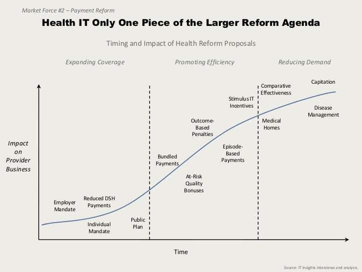 The Information-Powered Health System