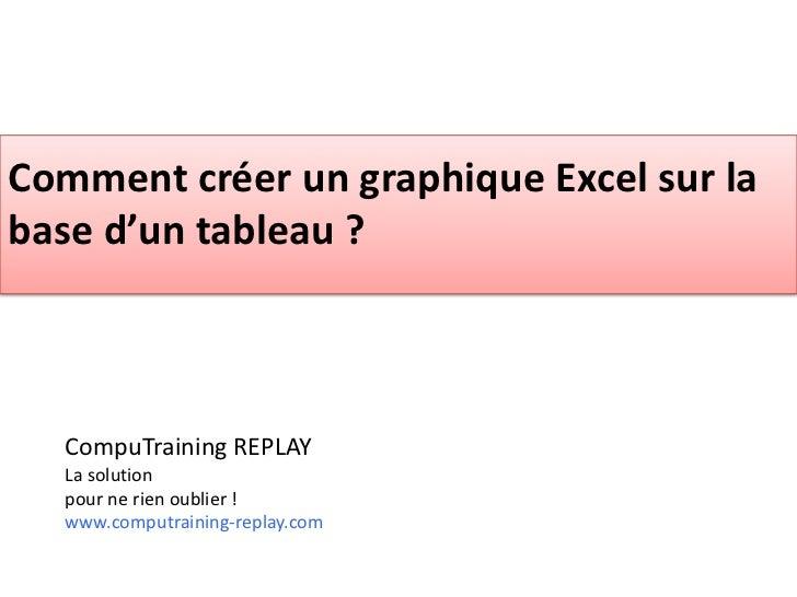 Comment créer un graphique Excel sur labase d'un tableau ?  CompuTraining REPLAY  La solution  pour ne rien oublier !  www...