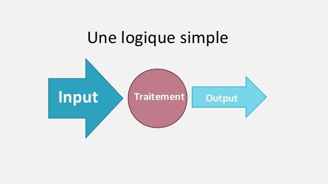 Une logique simple TraitementInput Output