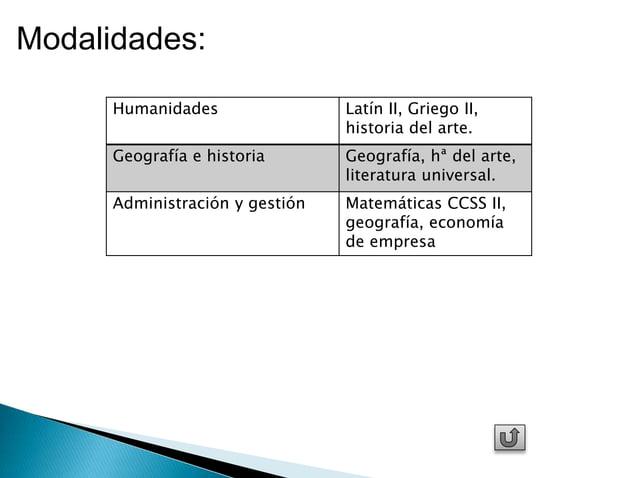 Modalidades:  Humanidades Latín II, Griego II,  historia del arte.  Geografía e historia Geografía, hª del arte,  literatu...