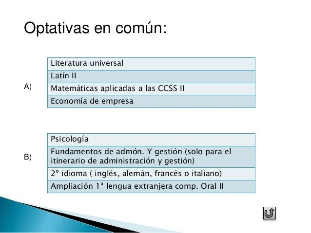 Optativas en común:  A)  Literatura universal  Latín II  Matemáticas aplicadas a las CCSS II  Economía de empresa  B)  Psi...