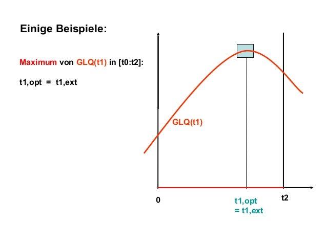 Einige Beispiele: Maximum von GLQ(t1) in [t0:t2]: t1,opt = t1,ext  GLQ(t1)  t1,opt = t1,ext  t2  0