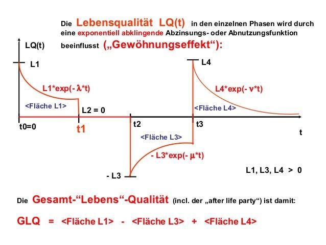 Die Lebensqualität LQ(t) in den einzelnen Phasen wird durch eine exponentiell abklingende Abzinsungs- oder Abnutzungsfunkt...