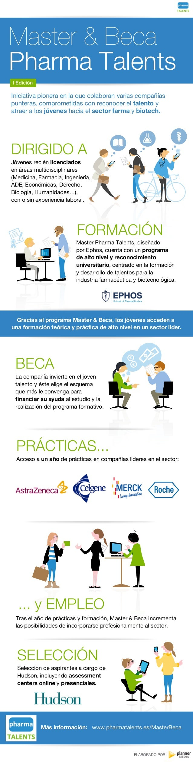 Tras el año de prácticas y formación, Master & Beca incrementa las posibilidades de incorporarse profesionalmente al secto...