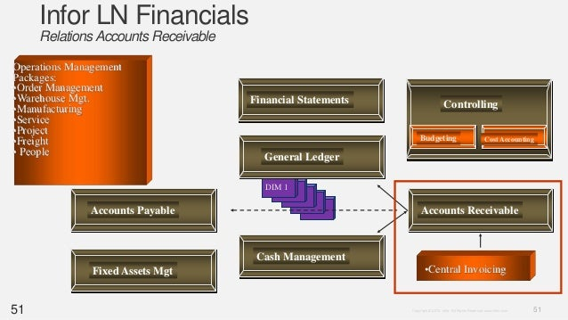 concepts overview Video created by vanderbilt university for the course data management for clinical research this module covers standards for study processes, concepts for regulatory compliance, and electronic data capture fundamentals 2000+ courses from.