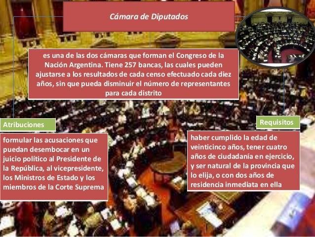 Camara de diputados y senadores de la nacion argentina - Fotos de cenadores ...